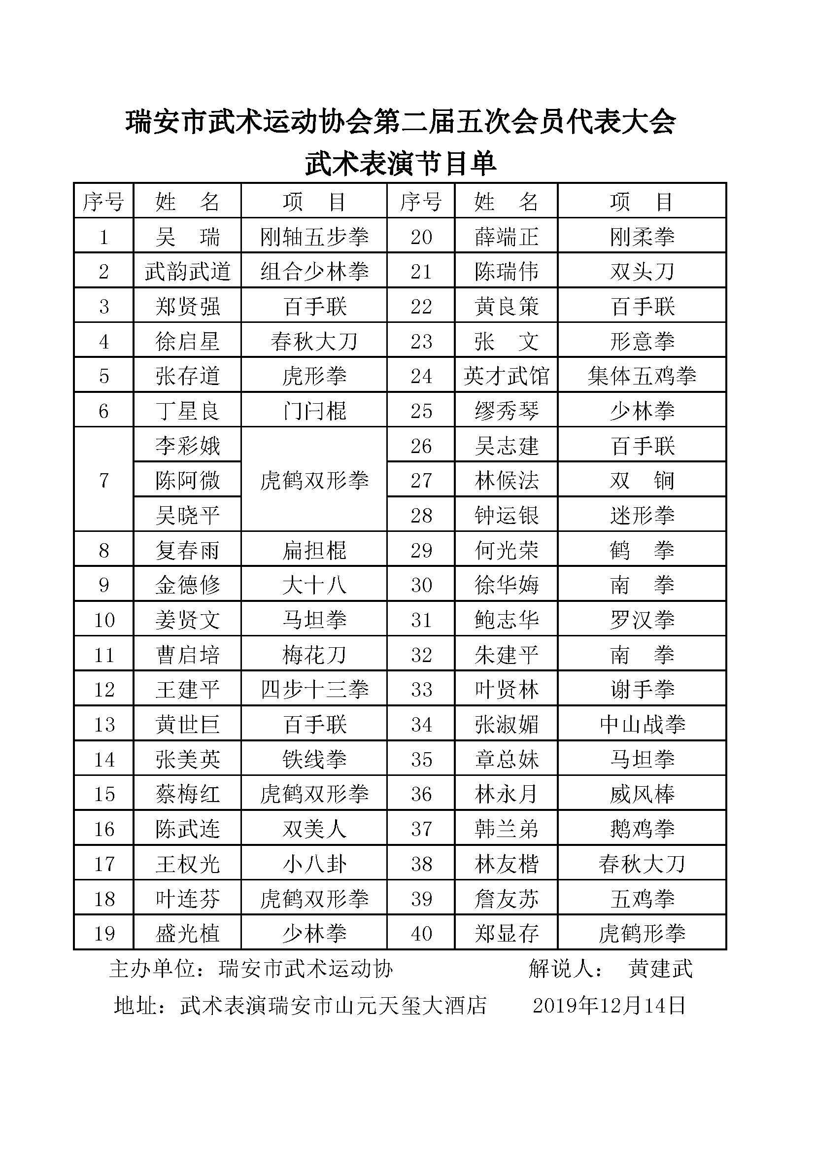 2019年参加武术表演名单_20191212083434.jpg
